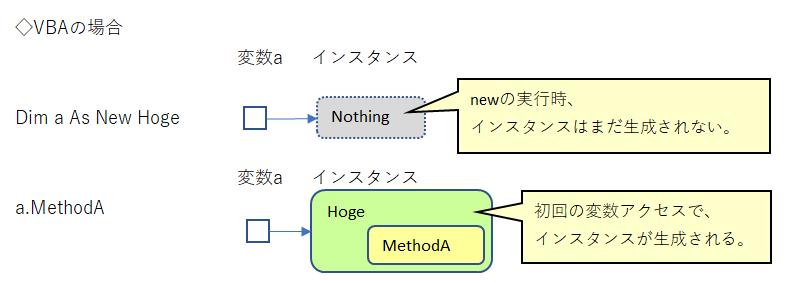 クラスモジュールのインスタンス生成タイミング_vba.png